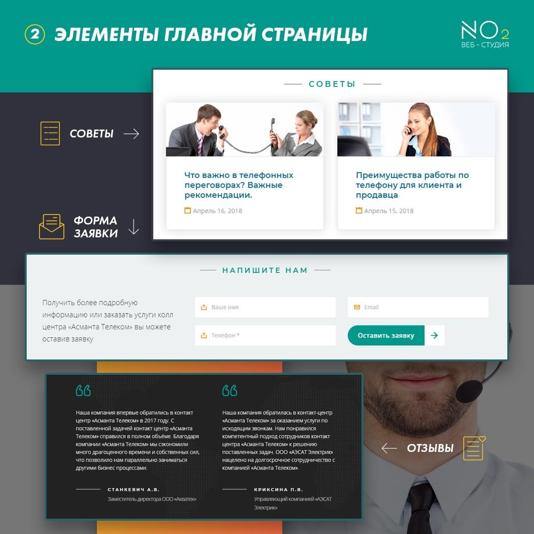 Создание корпоративного сайта на WordPress