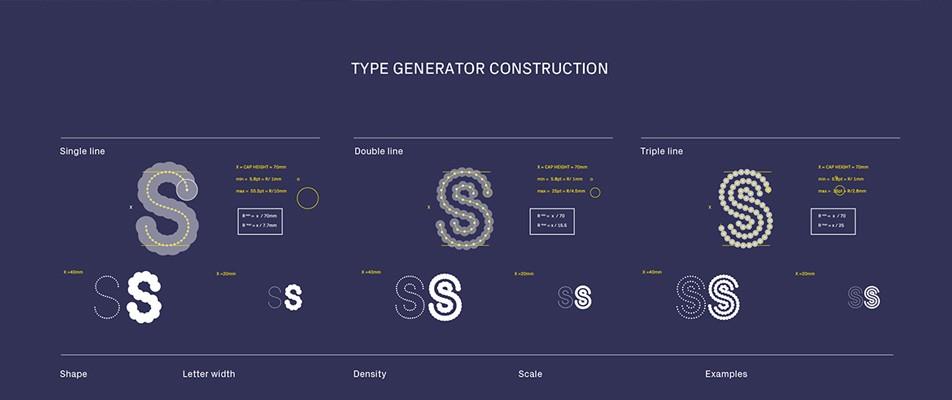 Генеративный дизайн (алгоритмический дизайн)