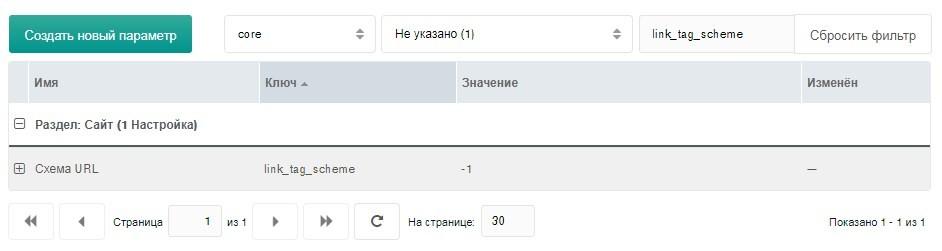 Перевод сайт MODX Revolution на защищенный протокол https